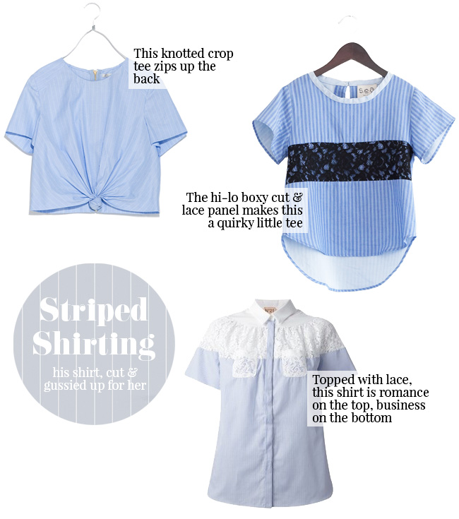 Currently Coveting – Striped Shirting