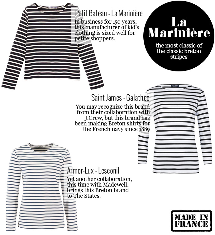 Breton Shirts – The Classics and a Short History