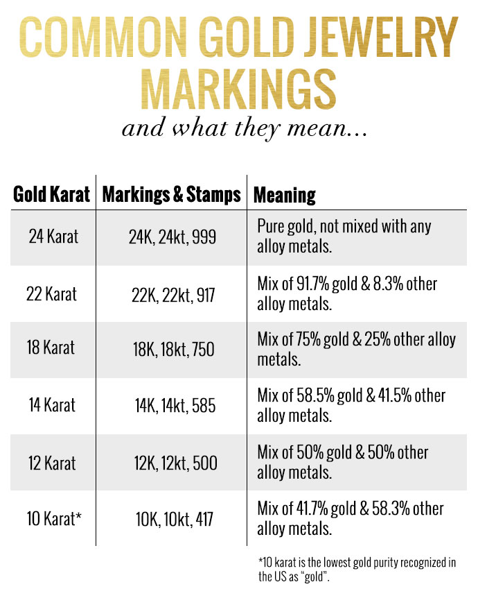 gold jewelry markings facts about gold jewelry i bet you didn t 3380