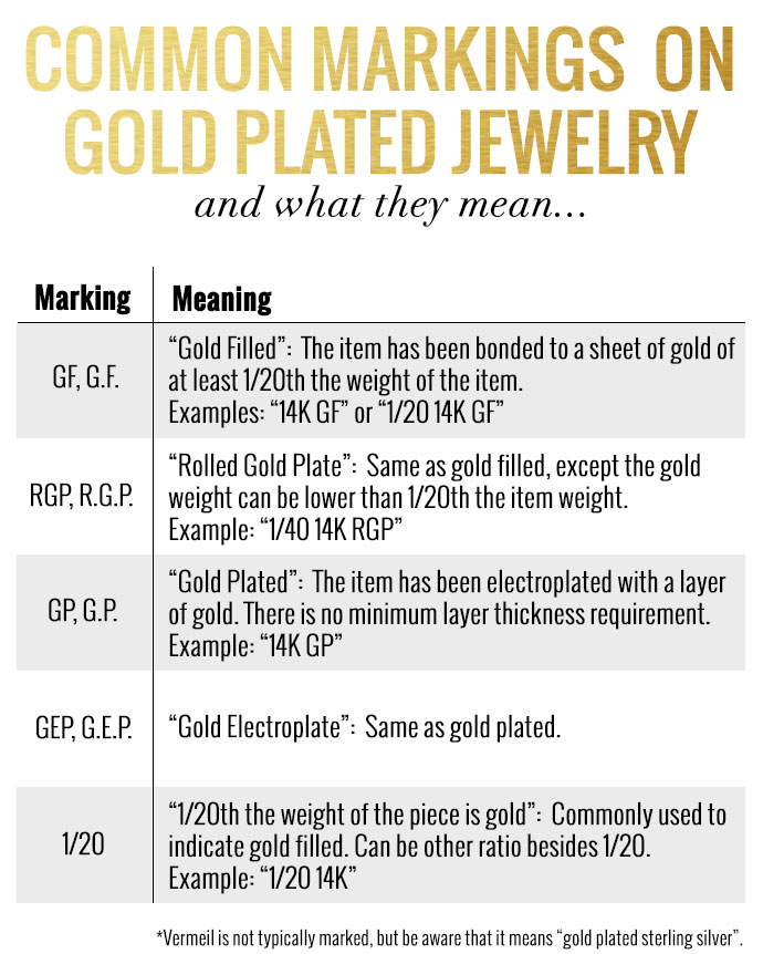 gold jewelry markings facts about gold jewelry i bet you didn t 2818