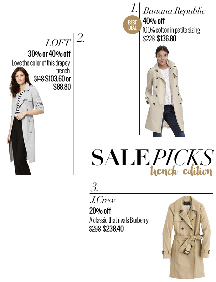 Weekend Sales & Coupon Codes + Picks: Trench Edition